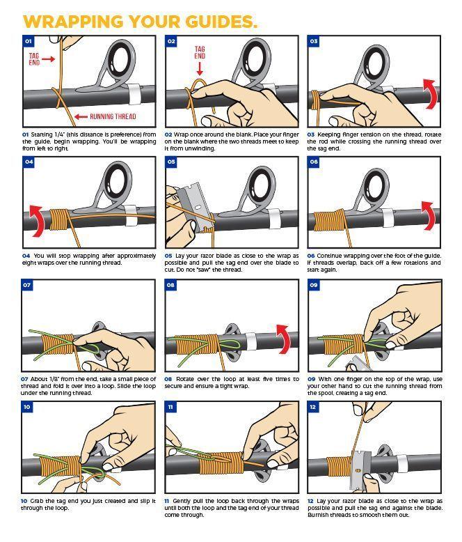 fishing rod guide spacing chart