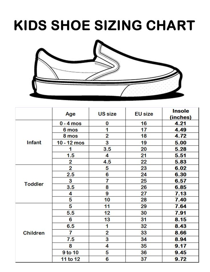 the iconic shoe size guide