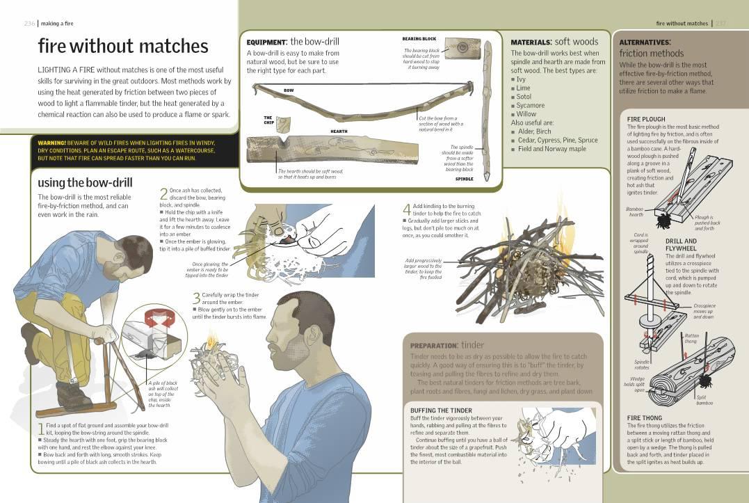 high school survival guide pdf