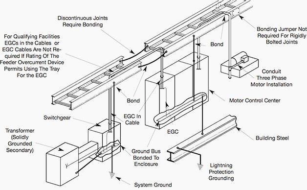 jeppesen instrument procedures guide pdf