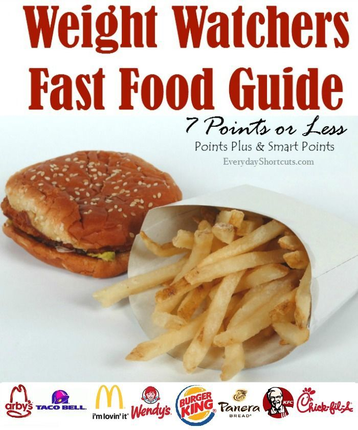 weight watchers points guide nz