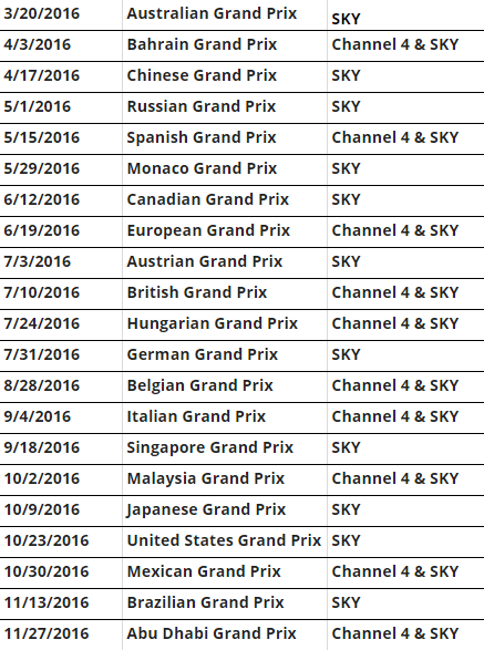 f1 tv guide channel 10