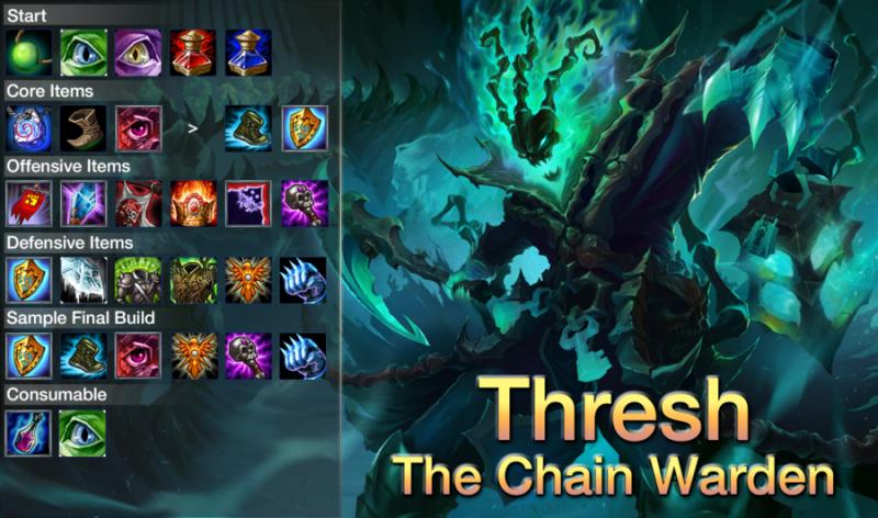 league of legends item sets guide