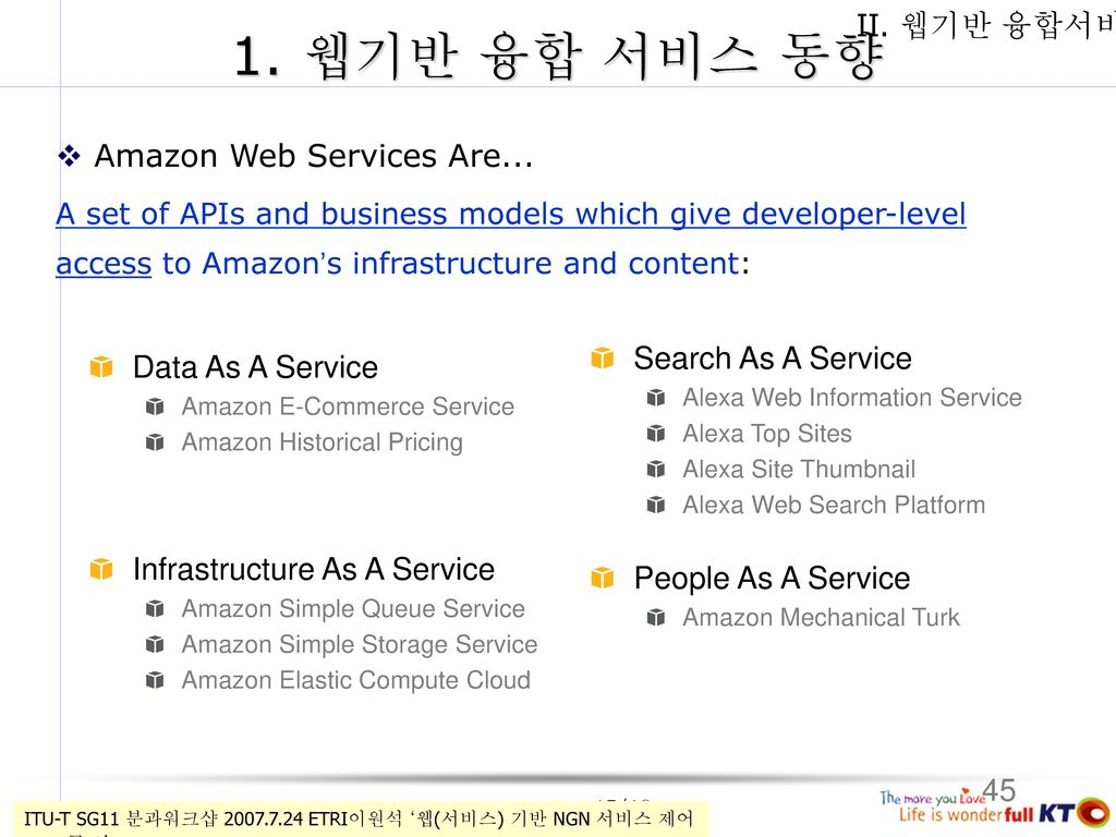 amazon simple queue service developer guide