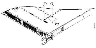 cisco asr 1002 x configuration guide
