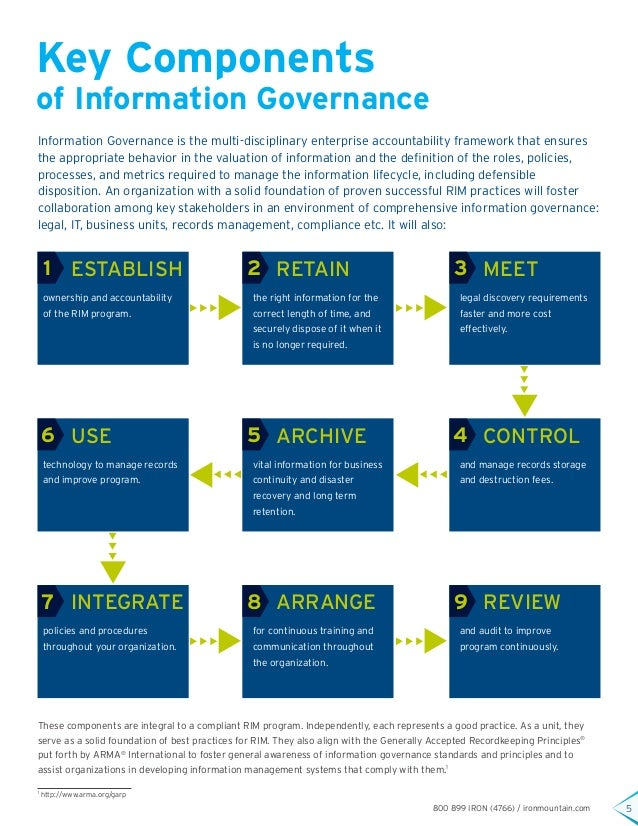 records management best practices guide