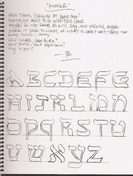 bj betts traveling lettering guide pdf
