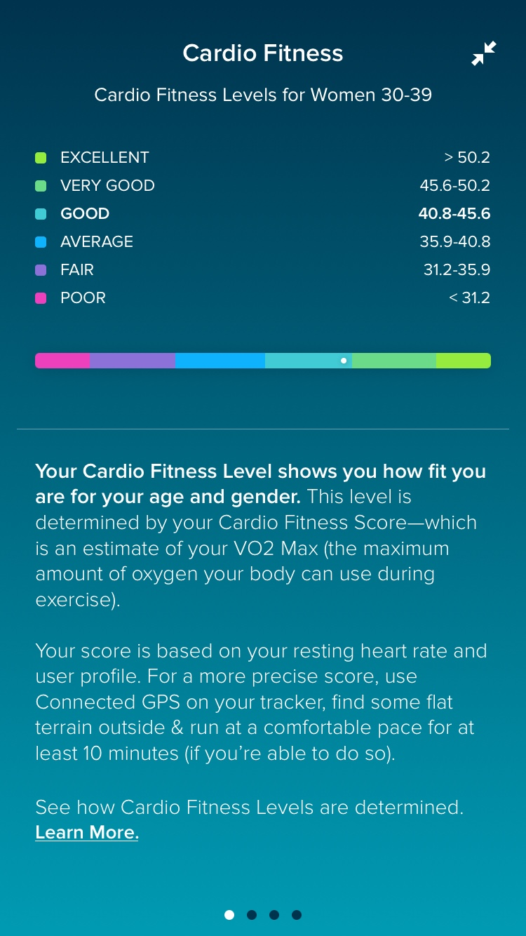 fitbit charge 2 guided breathing sessions