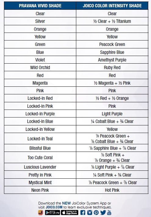 vita 3d master shade guide pdf