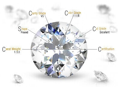 guide to buying diamonds online