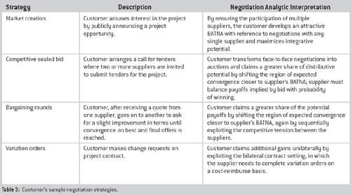 handling customer complaints a best practice guide