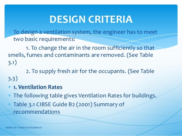 ventilation rates in cibse guide